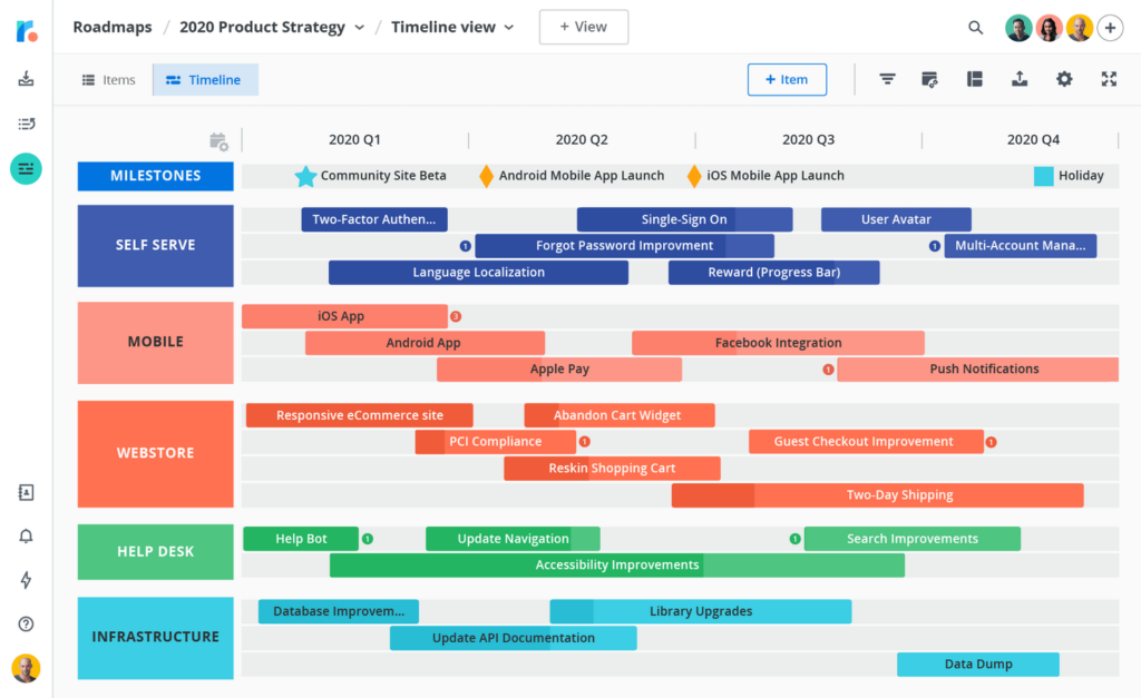 Photo of Product Management Tools Roadmunk