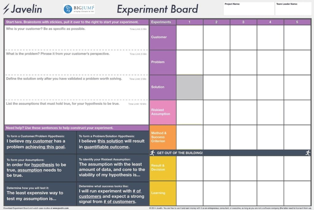 Javelin Experiment Board Startup Product Managers To Build Measure Learn Screenshot