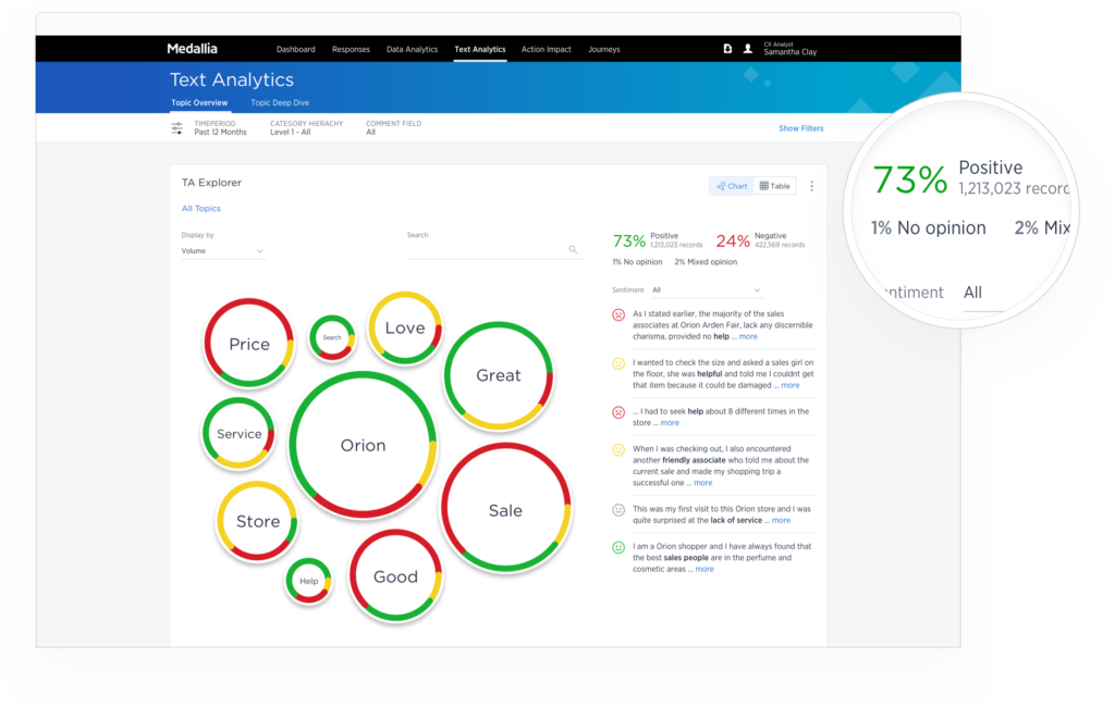 Screenshot Of Medallia Product Experience Management Software